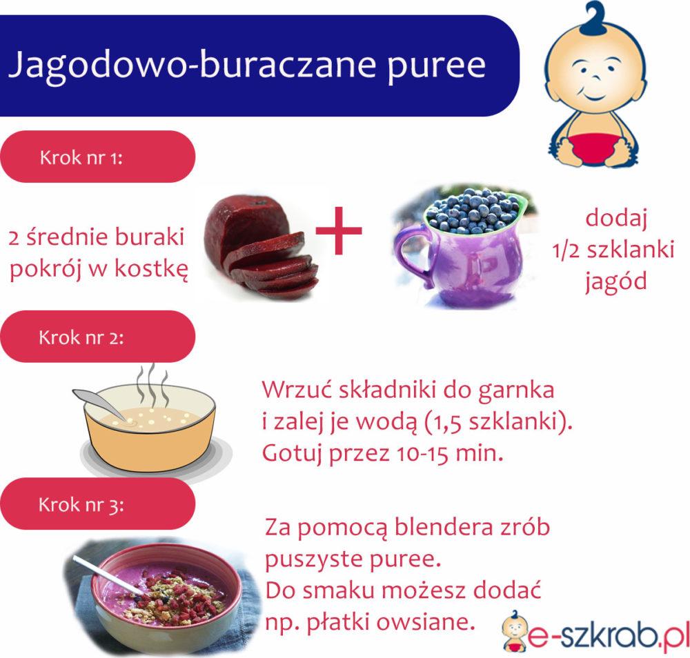 Buraczano-jagodowe puree